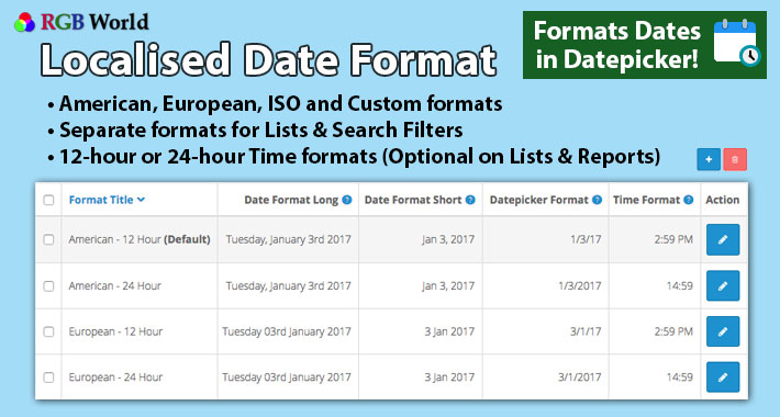 Localised Date Format